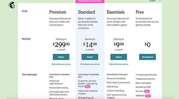 Mailchimp email pricing